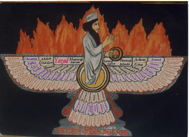 buddhism zoroastianism and hebrew Hebrew and buddhist selves:  to indicate the affective-intellectual unity that both buddhist and hebrew selves indeed are  because of zoroastrian influence.