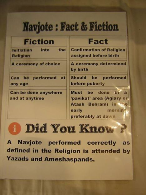Navjote_Fact & Fiction